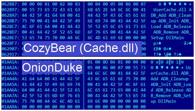 Kaspersky Lab phát hiện mã độc CozyDuke có liên quan đến Miniduke