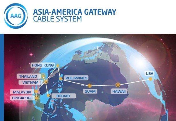 AAG Asia America Gateway