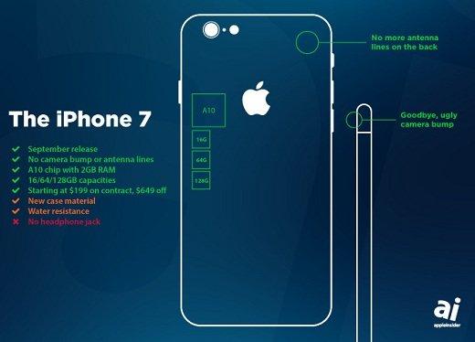 16284-13136-ai-iphone7-2-l