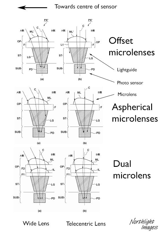 3853551 microlens-design