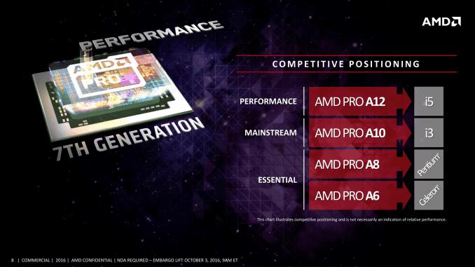 7th Gen AMD PRO Press Deck -08 575px