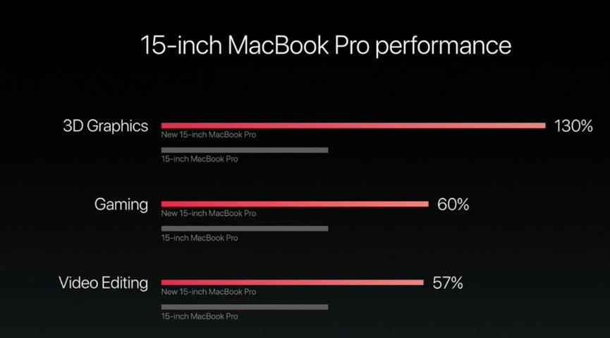 macbook-pro-15-performance