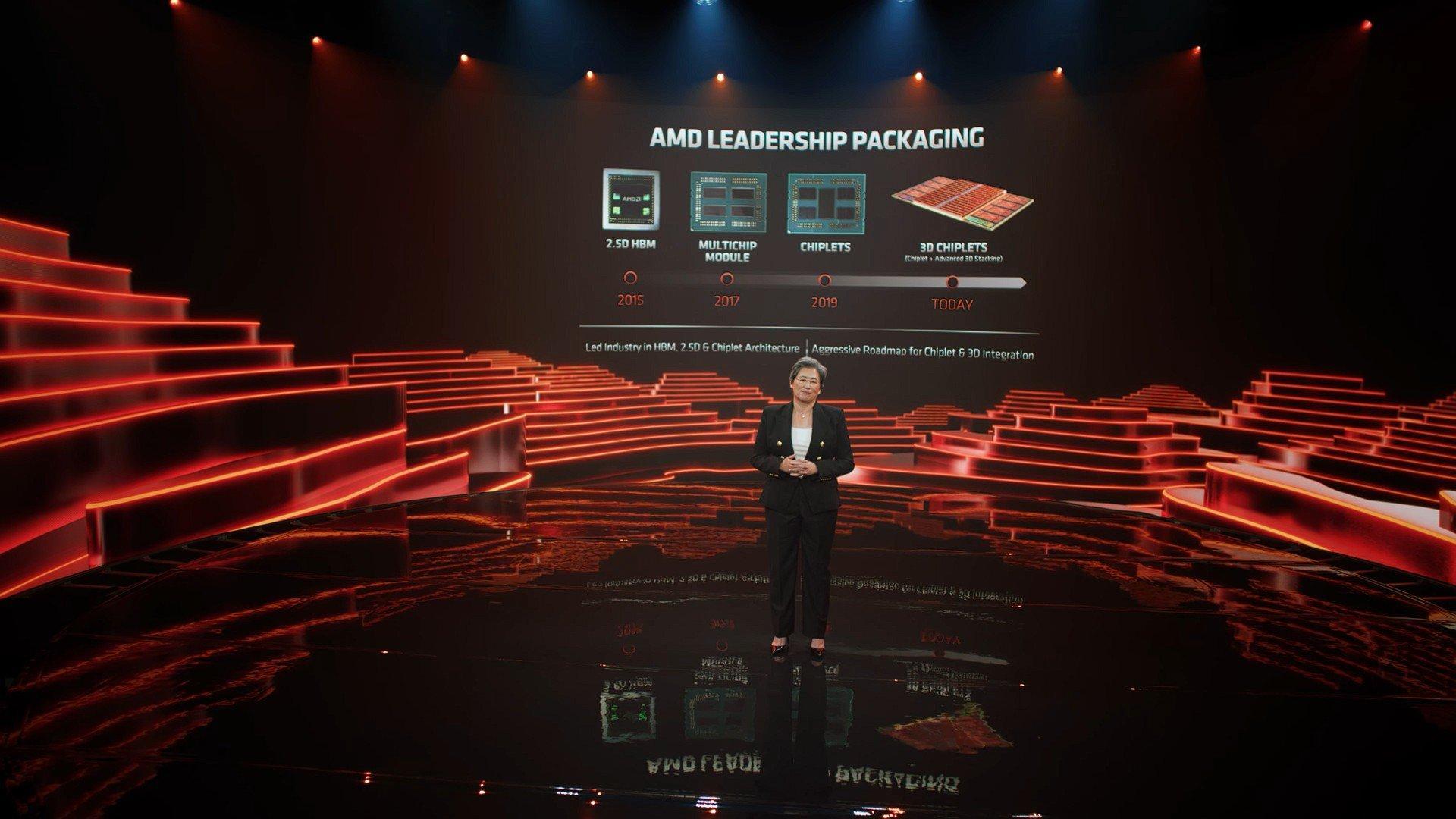 AMD-computex-2021